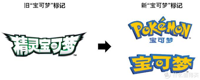 重返宝可梦:《宝可梦 剑/盾》新PV公布 新劲敌、宝可梦公开
