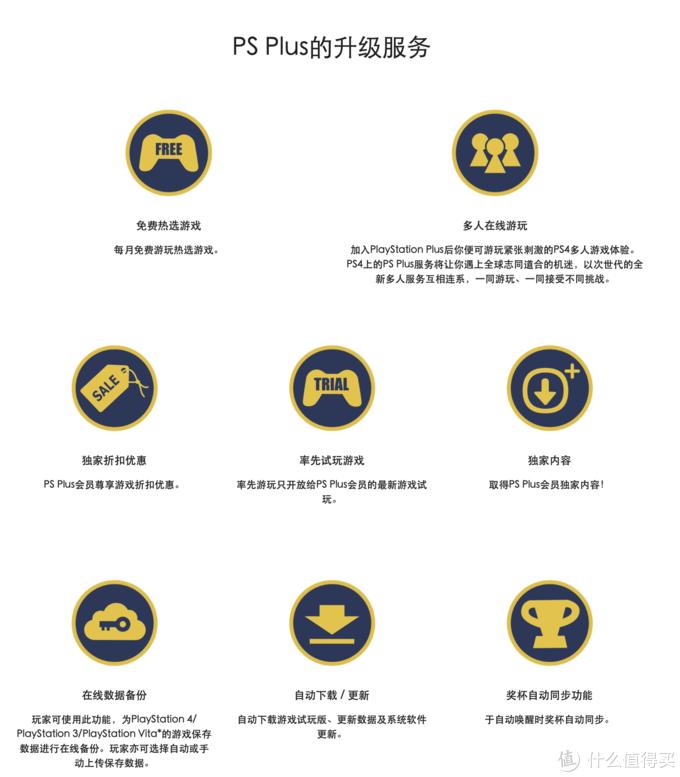 PlayStation Plus会员解析&夏季促销哪款PS4游戏值得买