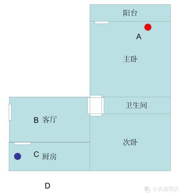 高颜值,稳定全覆盖:ORBI RBK58 mesh路由器体验