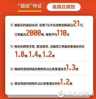 饿了么公布超级会员一年成绩单:最能买的超级会员平台消费21万