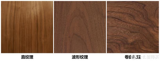 三种典型的黑胡桃木纹理