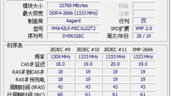 阿斯加特 T2 32G DDR4 2666内存安装步骤(配置|读取|延迟|运行)