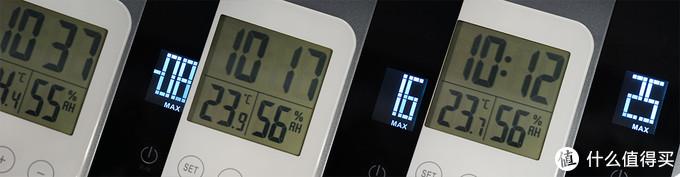 强力制冷一机多用,英得尔车载冰箱自驾生活两相宜