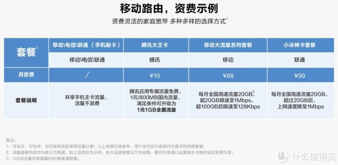 华为移动路由4G路由2 Pro体验 插卡即用还能双宽带加速