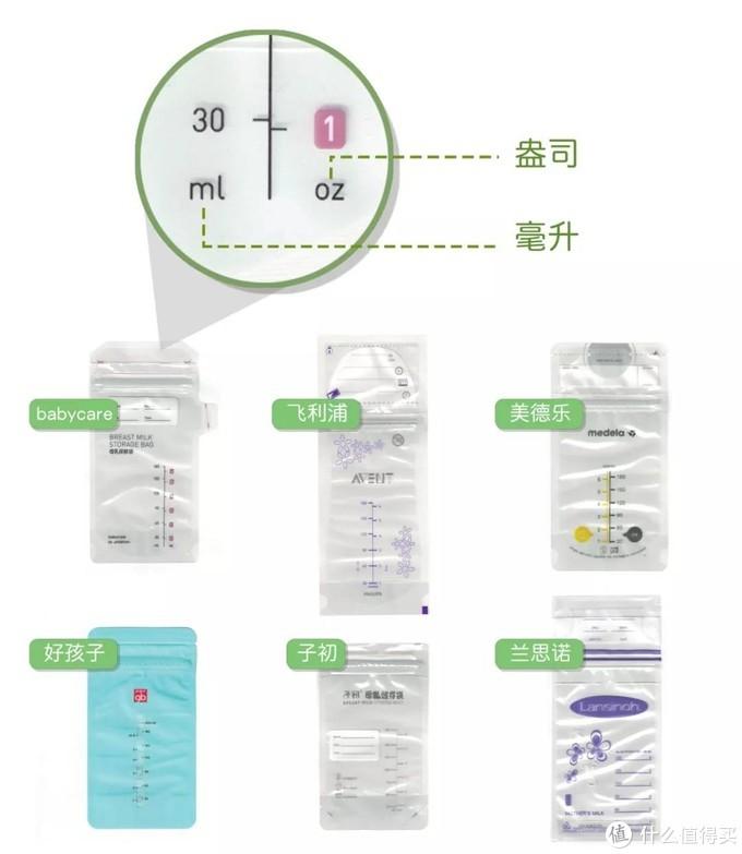 """15款储奶袋测评:冰箱十二小时,两大牌储奶袋变""""漏奶袋""""?"""