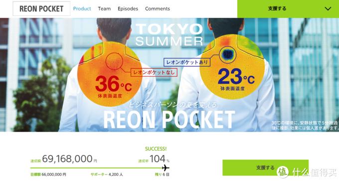截止到8月12日,众筹成功超过100%~