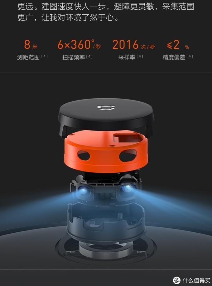 米家扫拖机器人LDS激光导航版:高性能扫拖一体化,全屋强力清洁.