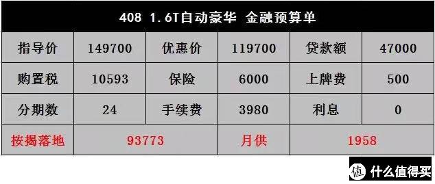 标致408:投诉排行榜稳居第一,只有1.6T卖的动