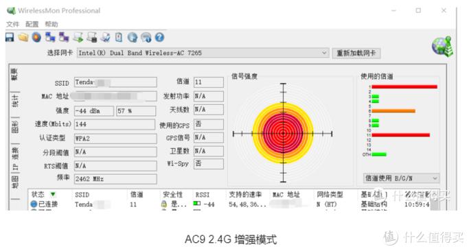 这个图是之前测AC9里面的,直接截图过来,此图为2.4G的