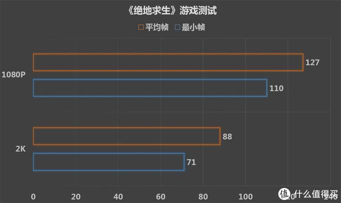 非公Navi真香,蓝宝石RX 5700 XT白金版开箱测试