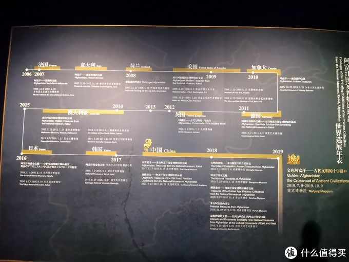 外地人游南京(南京博物院为主):几乎纯文字的游记和攻略