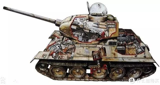 T-34/85车身内构