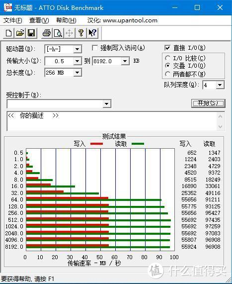High-Endurance监控级高耐久—新品雷克沙64GB存储卡体验