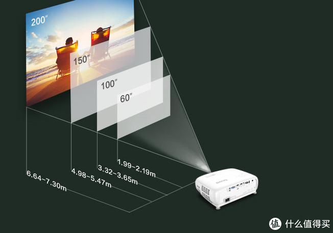 家庭观影有必要上4k投影吗?从万元级4K投影BenQ TK800M谈起