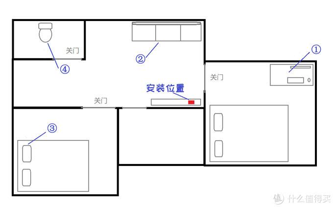 名字越长越强大——360家庭防火墙路由器5Pro二合一版上手体验