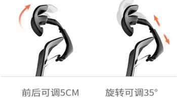 Ergoup蝴蝶人体工学椅使用体验(头枕|坐垫|扶手|椅背)