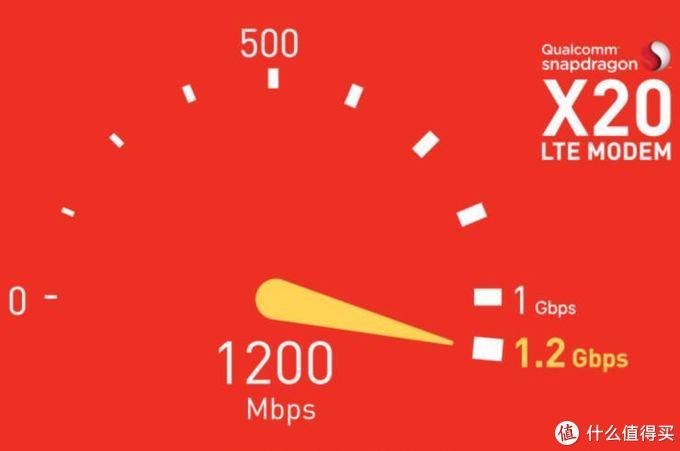 轻松畅玩一整天,iQOO Neo 智能手机测评报告