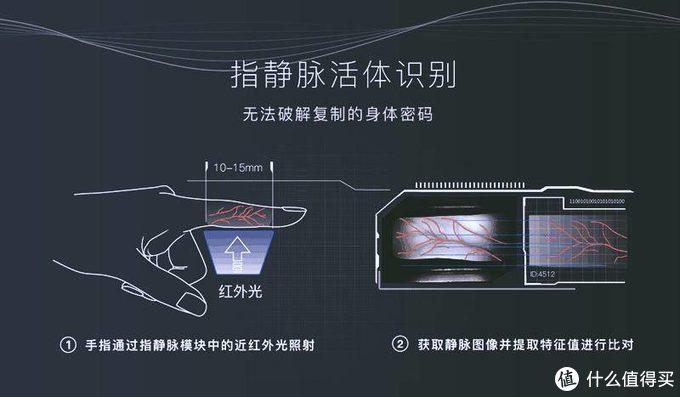 受够了指纹锁的不稳定,自己动手换指静脉锁,识别率高又安全