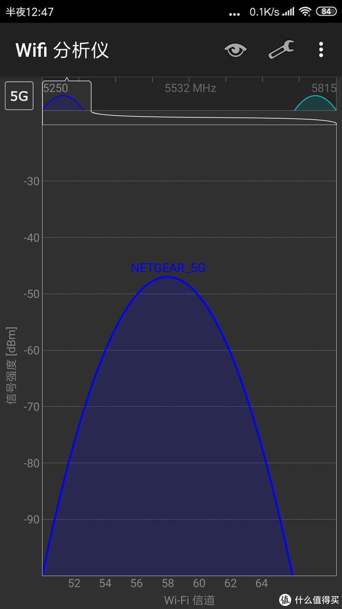 评测:360家庭防火墙路由器5Pro对比网件R7000
