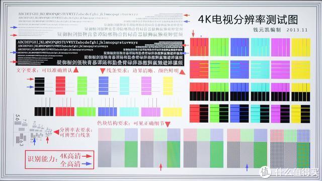 海信超薄全面屏电视HZ65E7D评测!4K超高清、 AI声控,好看又好听