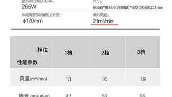 华帝天镜MAX侧吸式油烟机使用总结(风量|噪音|功能|操作)