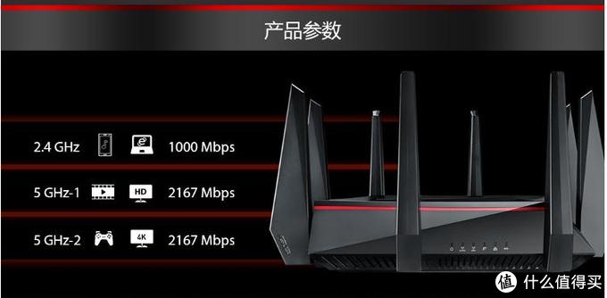 三频是指 2.4G+5G+5G