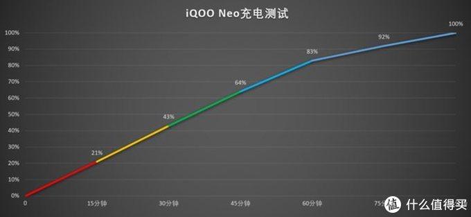 """iQOO Neo:让性能触手可及,做""""真香""""千元旗舰"""
