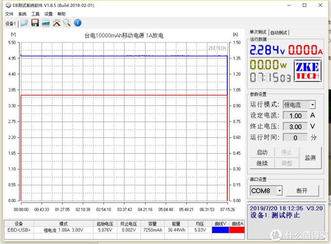 介绍一个体积小巧的足容量移动电源:台电T10 10000 mAh轻巧移动电源