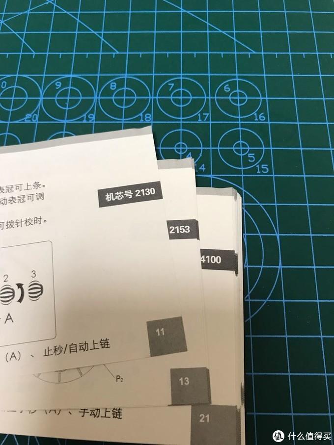 说明书中英文,各个机芯的操作说明