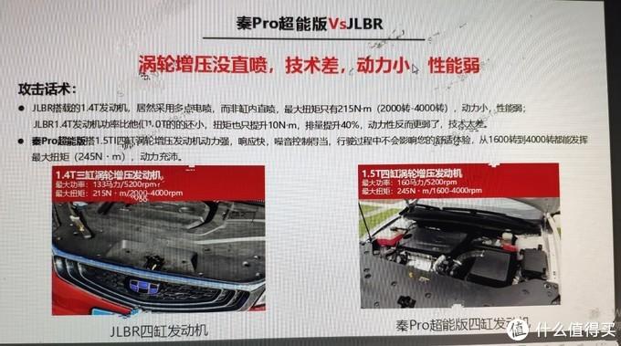 新车售后对比:秦pro仪表乱码看不清速度表,缤瑞不在4S店保养打400投诉才给质保