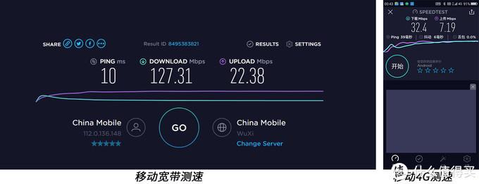 ▲宽带上行有22Mbps,4G的下行超过30Mbps,满足测试要求。