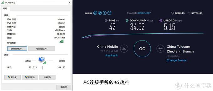 第一项测什么呢,来ping一发,看看这种直连方式的延迟有多少,其实4G本身的50ms左右已经比较高了,移动宽带也不低,移动嘛,你懂的