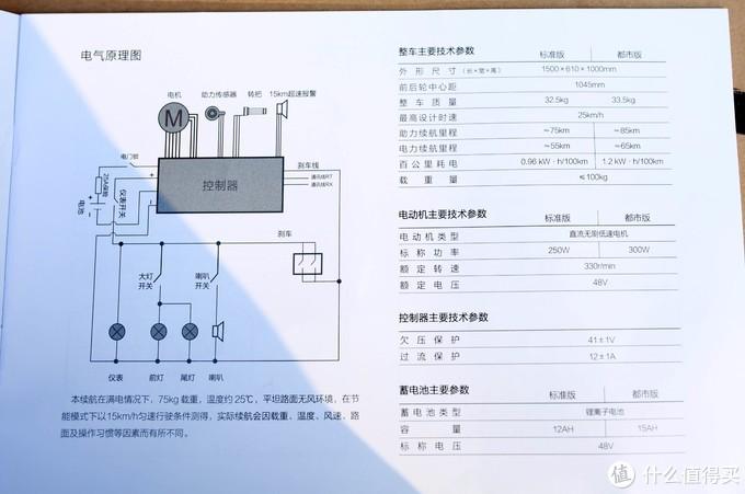 有了它还要啥自行车——新国标Himo C16电动助力自行车测评