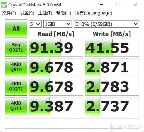 CrystalDiskMark测速