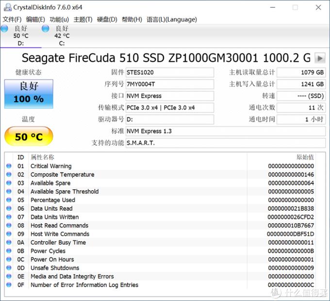 PC玩家一步到位的存储选择:希捷酷玩FireCuda 510 NVMe SSD评测