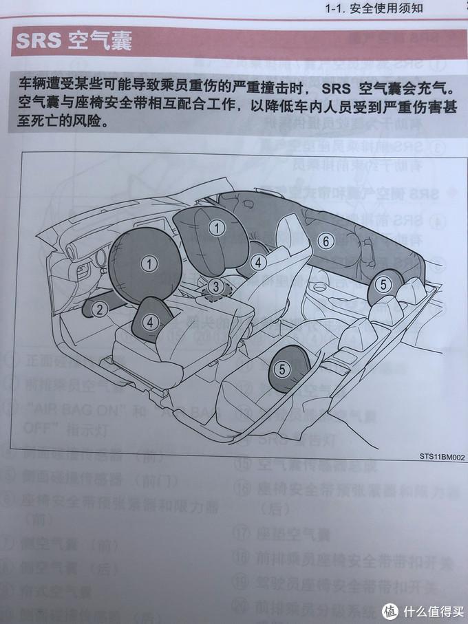 来填坑了-丰田C-HR,半年五千公里使用感受