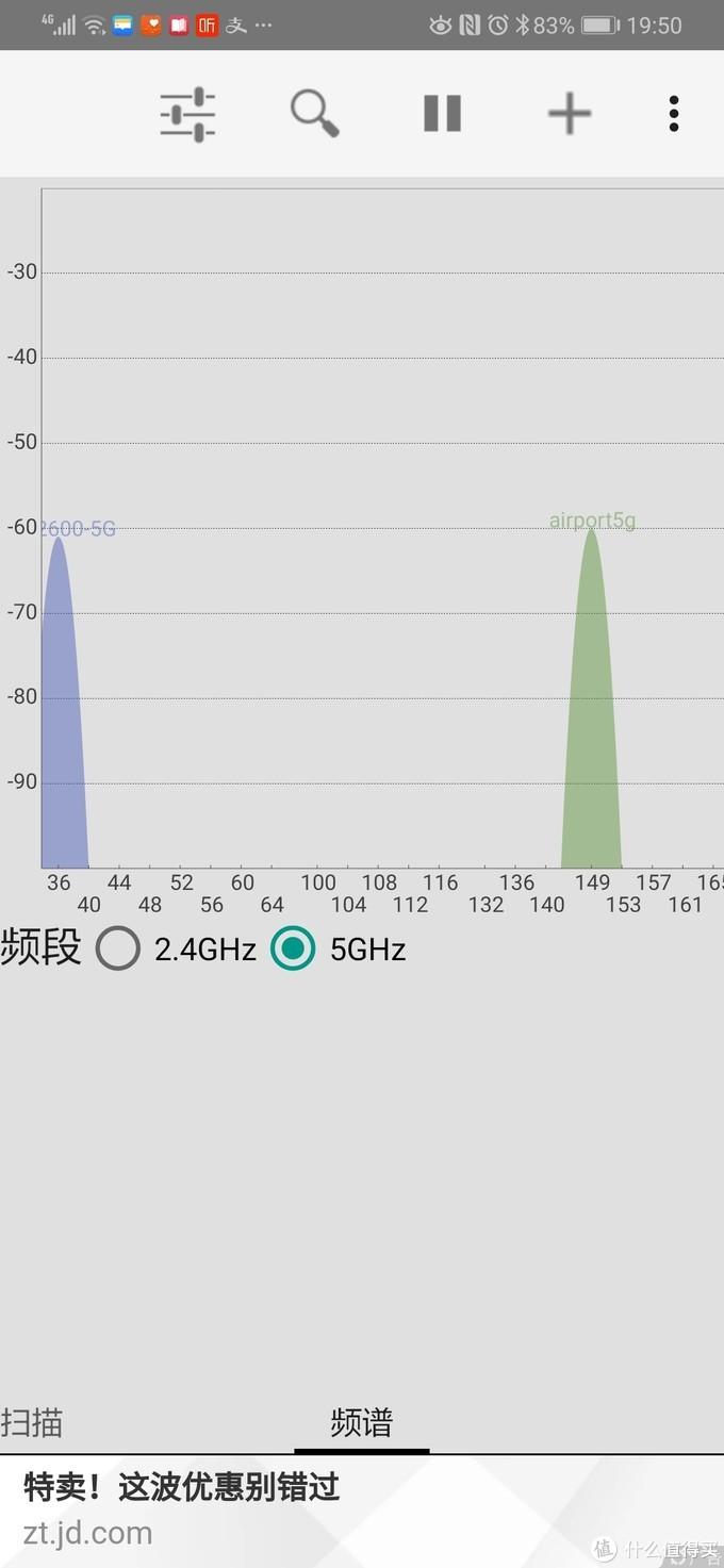 迟来的MR2600(廉价版DIR882)评测