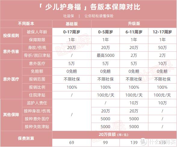(制图By吐逗保,未经授权禁止转载)