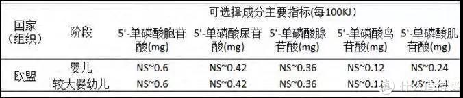 奶粉知食4:各国奶粉标准有哪些不同?海淘该淘哪国的?