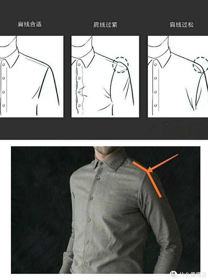 精致的男士都是按照这样选择衬衫的,5个标准一个不能少!