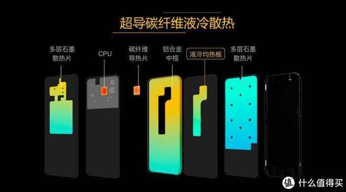 iQOO Pro体验:不光有5G版,还有性价比突出的4G版本