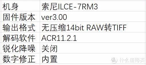 千呼万唤,索尼FE 35/1.8评测