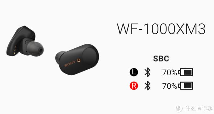 新人:我为什么把WI1000X换成WF1000XM3,三代降噪豆晒单及轻评