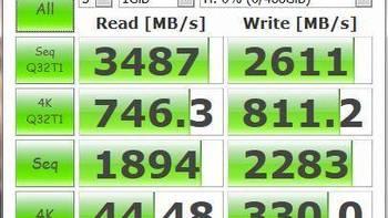 西部数据Black SN750 SSD性能测试(读取 写入)