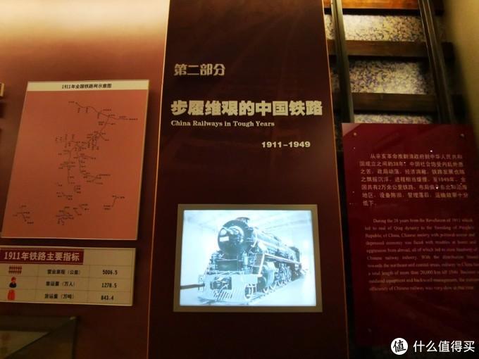 第二部分:步履维艰的中国铁路