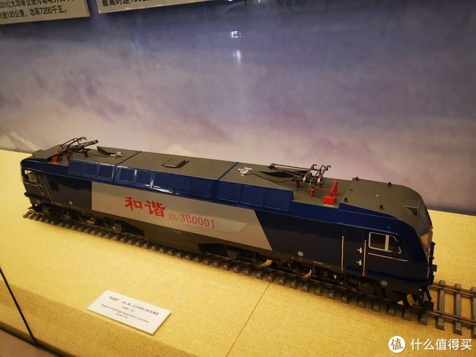 铁道博物馆(正阳门馆)