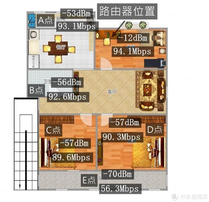 信号强劲,功能众多:360家庭防火墙 路由器5Pro 二合一版 使用评测
