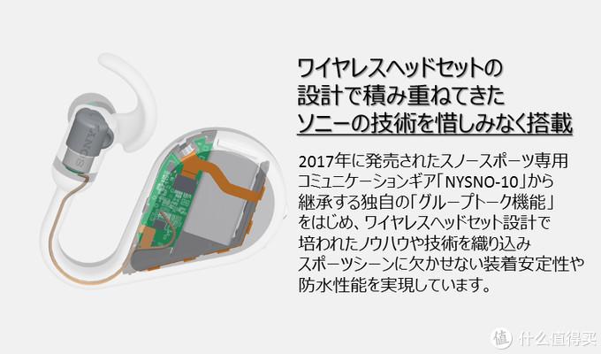 多人群组、500米通话距离:SONY 索尼 NYSNO-100 蓝牙耳机上架众筹