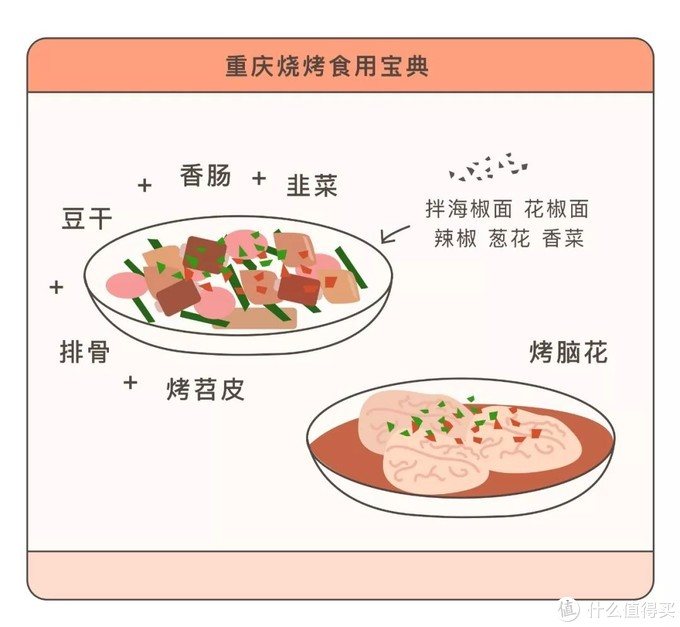 超级玩家第五期:中国国家地理·地道风物带你逛吃中国烧烤地图