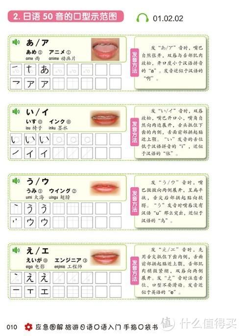 零基础日语学习及旅游爱好者如何打造自己学习日语计划的书目清单和建议
